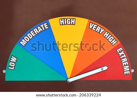 Risk indicator dash board - stock photo