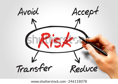 Risk management diagram, business concept  - stock photo