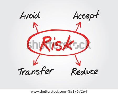 Risk management diagram, chart shapes, business concept - stock photo