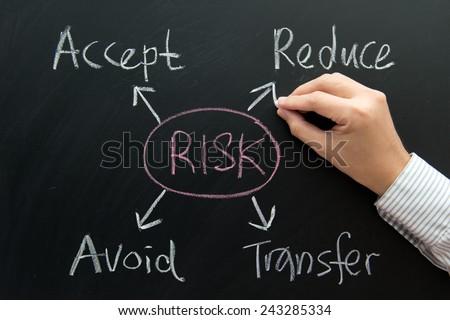 Risk management flow chart written on chalkboard by businessman - stock photo