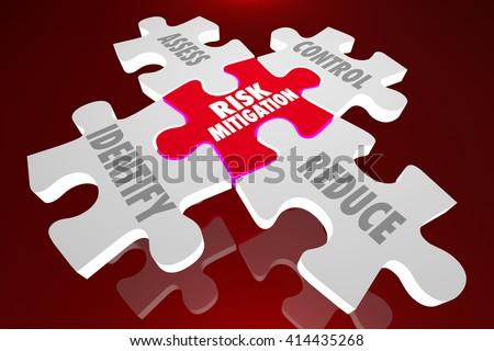 Risk Mitigation Identify Assess Control Reduce Danger Puzzle Pieces 3d Animation - stock photo