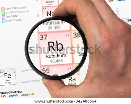Rubidium symbol - Rb. Element of the periodic table zoomed with magnifying glass