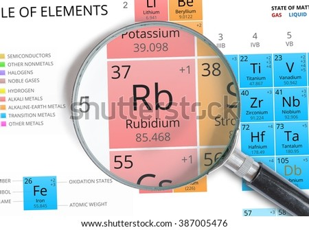 Rubidium symbol rb element periodic table stock photo royalty free rubidium symbol rb element of the periodic table zoomed with magnifying glass urtaz Gallery