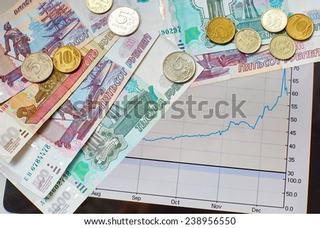 Ruble exchange rate on international stock exchanges, financial crisis concept - stock photo