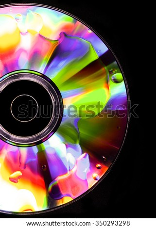 Saturated colors for this CD with oil drops on the surface