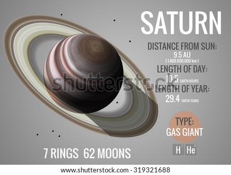 Saturn - Infographic image presents one of the solar system planet, look and facts. This image elements furnished by NASA. - stock photo