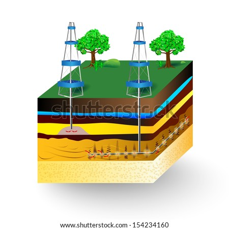 schematic geology of natural gas resources. earth  layers - stock photo