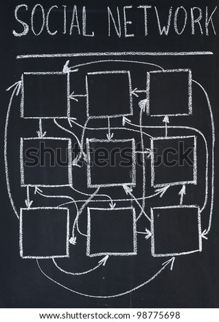 Scheme of social network drawn on a blackboard