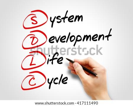SDLC - System Development Life Cycle, acronym business concept - stock photo