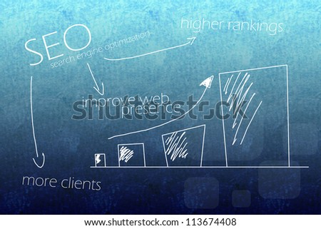 Search Engine Optimization flowchart with rapid consequences - stock photo