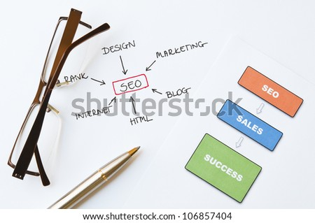 Search engine optimization planning with diagram, writing, glasses and ballpoint pen - stock photo