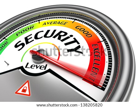 security level conceptual meter isolated on white background - stock photo