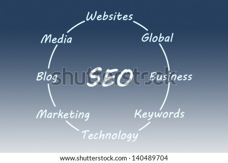 SEO concept on blue background