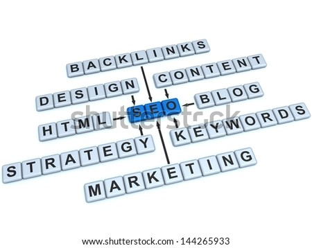 SEO Concept. Word SEO and related with it words: backlinks, design, content, HTML, blog, strategy, keywords, marketing, on a white background.