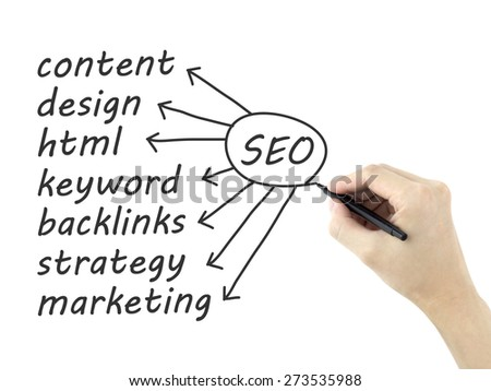 SEO concept written by man's hand on a white board - stock photo