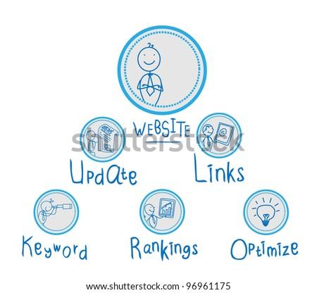 SEO Internet concept - stock photo