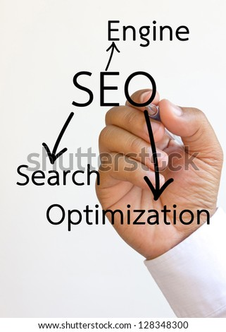 SEO on a white board. - stock photo