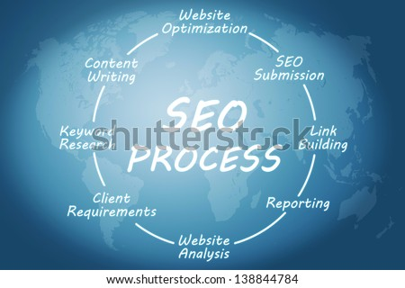 SEO Process concept on blue background with world map - stock photo