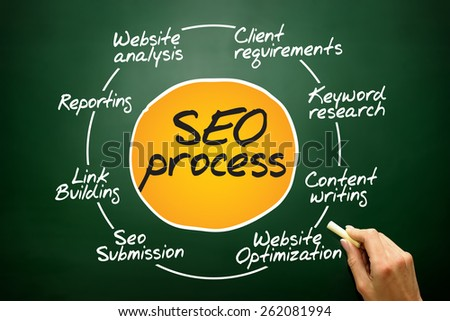 SEO process information flow chart, business concept on blackboard - stock photo