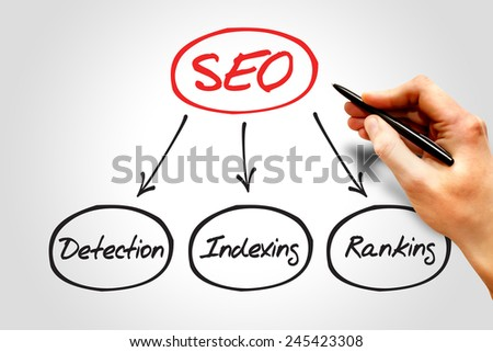 SEO, search engine optimazion process flow chart, business concept - stock photo