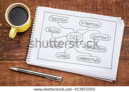SEO - search engine optimization mind map on a spiral notebook with cup of espresso coffee - stock photo