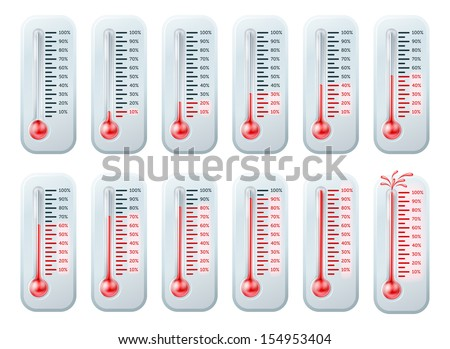 Series of illustrations of a thermometers showing increasing temperatures, last one bursting. Can be used to illustrate progress to goals or targets, shows percentage - stock photo