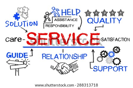 service concept with business elements on white background - stock photo