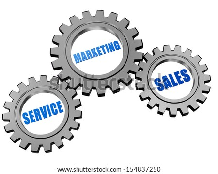 service, marketing, sales - text in 3d silver grey gearwheels, business concept words