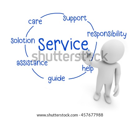 Writing service business meaning