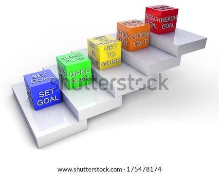 Set goal, make plan, work, stick to it, reach concept - stock photo