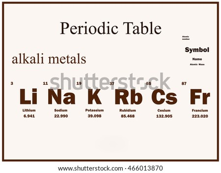 Set illustration shows periodic table alkali stock illustration set of a illustration shows a periodic table alkali metals urtaz Choice Image