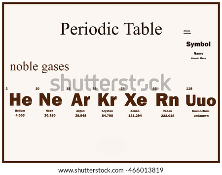 Set illustration shows periodic table noble stock illustration set of a illustration shows a periodic table noble gases urtaz Gallery