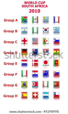 set of groups qualifying for world cup 2010 in south africa