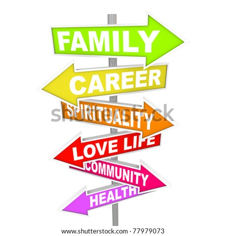 Several colorful arrow street signs with elements of your life prioritized -- family, career, spirituality, love life, community and health -- showing the importance of reaching balance