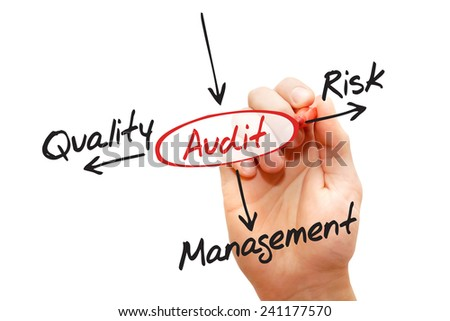 Several possible outcomes of performing an AUDIT, business concept decision - stock photo