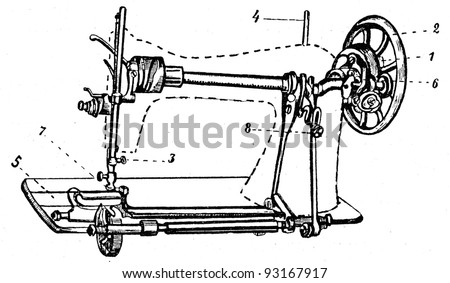 sewing machine in section - an illustration of the ABC sewing, Peasant Newspaper Publishers, Moscow, USSR, 1931 - stock photo