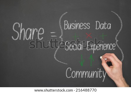 Sharing concept formula on a chalkboard - stock photo