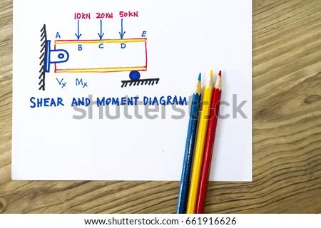 Shear Moment Diagram Calculation Stress Engineering Stock Photo