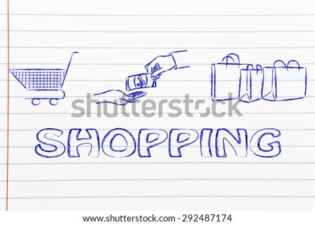 shopping day: shopping cart, hands exchanging money and bags