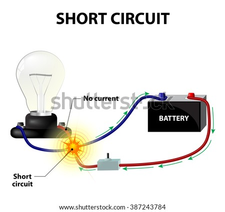Fuel Pump Solution All Failure Modes 176491 additionally Romex Wire Size Guide together with Central Heating Level 3 also How Do I Wire Up This 4 Wire 120v Ac Motor And Capacitor additionally Short Circuit. on electrical outlet wiring diagram