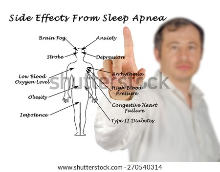 Side Effects From Sleep Apnea - stock photo