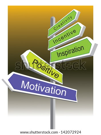 SIgnage of  Motivation, Positive Thinking, Inspiration, Incentive and Creativity