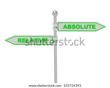 "Signs with green ""ABSOLUTE"" and ""RELATIVE"" pointing in opposite directions, Isolated on white background, 3d rendering"