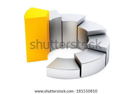 Silver and gold ring chart on a white background