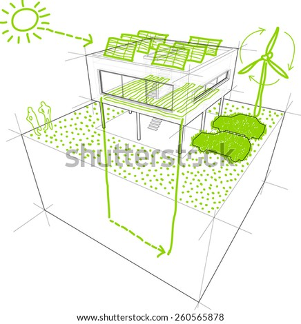 Sketches of sources of renewable energy - wind turbine, solar/photovoltaic panel, heat/thermal pump - over a  modern house/villa   - stock photo