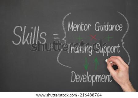 Skills concept formula on a chalkboard - stock photo