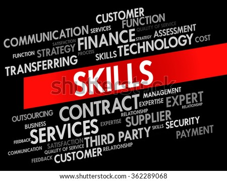 Skills related items words cloud, business concept - stock photo