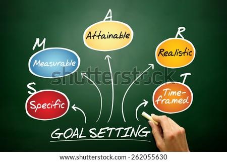 Smart goal setting acronym diagram, business concept on blackboard - stock photo