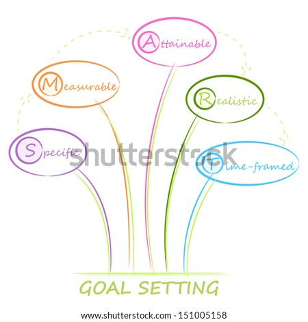 SMART goal setting diagram. Vector version also available in portfolio. - stock photo