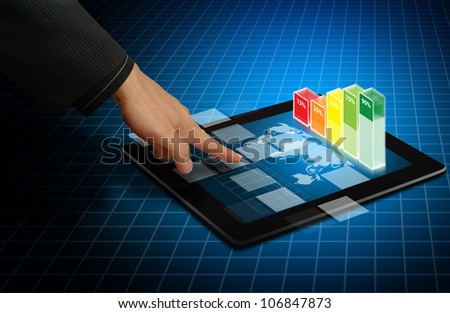 Smart hand touch on digital touch pad with graph